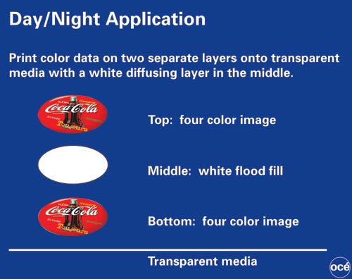 This illustration shows how the ink layers are implemented in a day/night application.